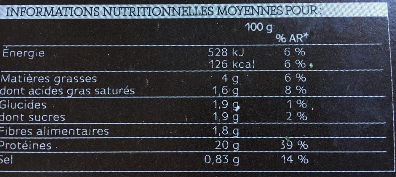 Aiguillettes de Canard du Sud-Ouest Marinées à la Forestière - Informations nutritionnelles