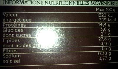 Magret de canard du Sud-Ouest - Informations nutritionnelles