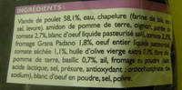 Boulettes de poulet à l'italienne - Ingredients