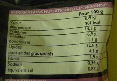 Boulettes de poulet à l'italienne - Nutrition facts