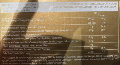 Chapon farci - Informations nutritionnelles