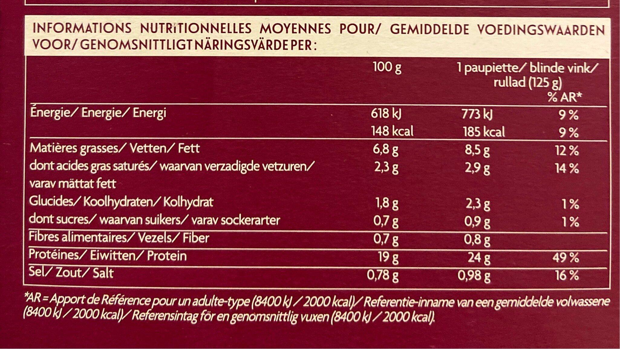 2 Paupiettes farcies à la Forestière - Informations nutritionnelles - fr
