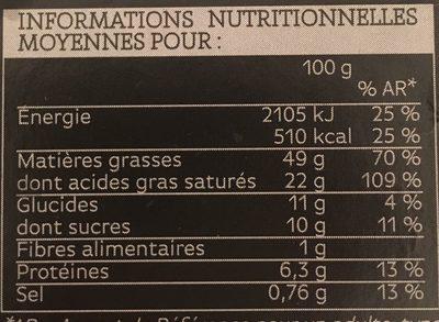 Alliance de Foie Gras de Canard du Sud-Ouest et de Figues - Informations nutritionnelles