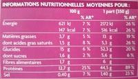 Poulet Tikka et riz basmati - Informations nutritionnelles - fr