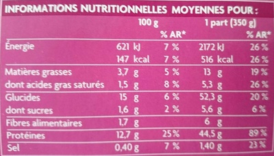 Poulet Tikka et riz basmati - Nutrition facts