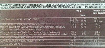 2 Tartes Aux Poireaux - Voedingswaarden - fr