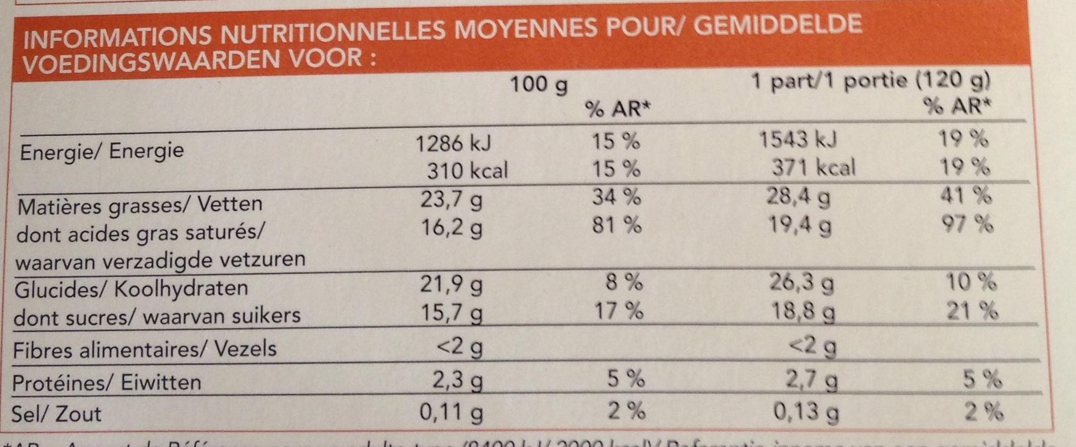 Crèmes brûlées à la vanille - Informations nutritionnelles - fr