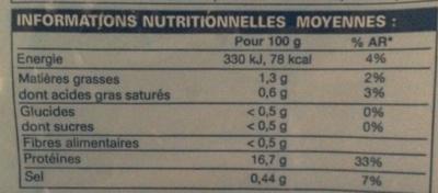 Filets de rouget-barbet Cinnabare - Informations nutritionnelles
