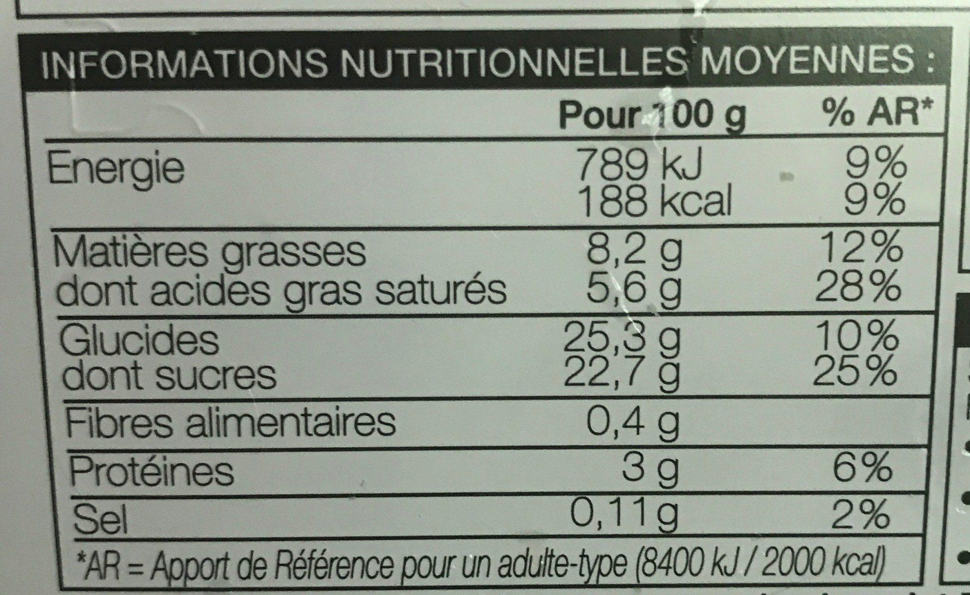 Crème Glacée Menthe avec Copeaux de Chocolat - Informations nutritionnelles
