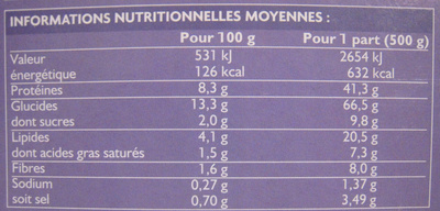 Couscous Royal au Poulet, Merguez et Agneau - Informations nutritionnelles