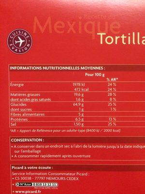 Tortillas - Voedigswaarden
