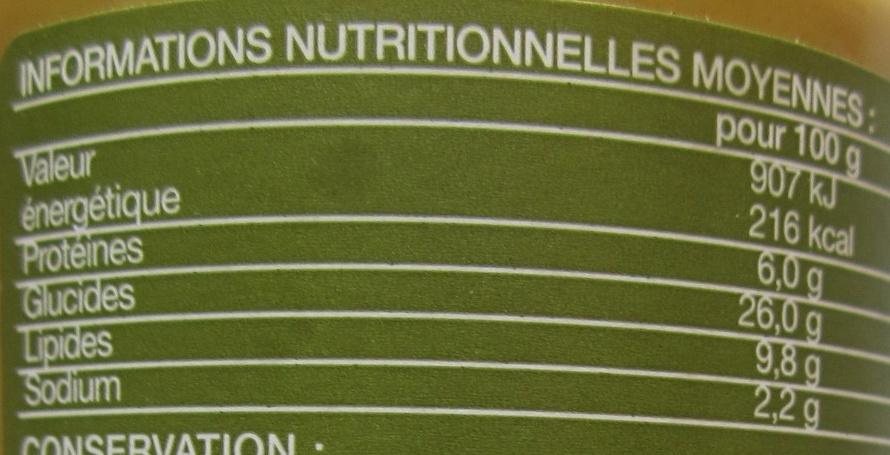Moutarde au miel et au vinaigre balsamique - Informations nutritionnelles