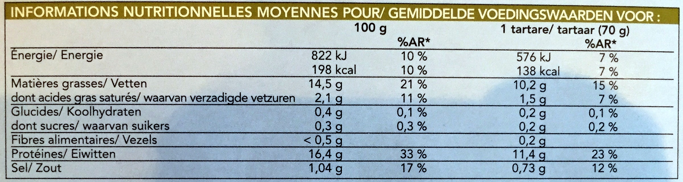 4 tartares de saumon à la ciboulette - Voedingswaarden - fr