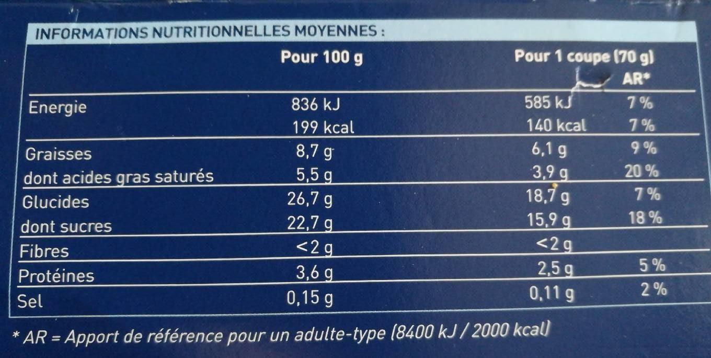 4 Coupes au Marc de Champagne - Nutrition facts - fr