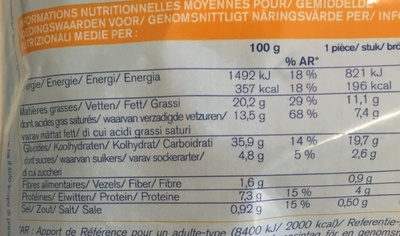 Croissants - Nutrition facts
