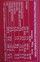 Samossas aux légumes avec sauce aigre-douce - Nutrition facts - fr