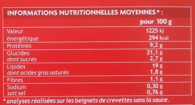 6 beignets de crevette avec sauce aigre-douce - Voedingswaarden - fr