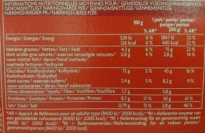 Bœuf aux oignons et nouilles chinoises aux légumes - Nutrition facts - fr
