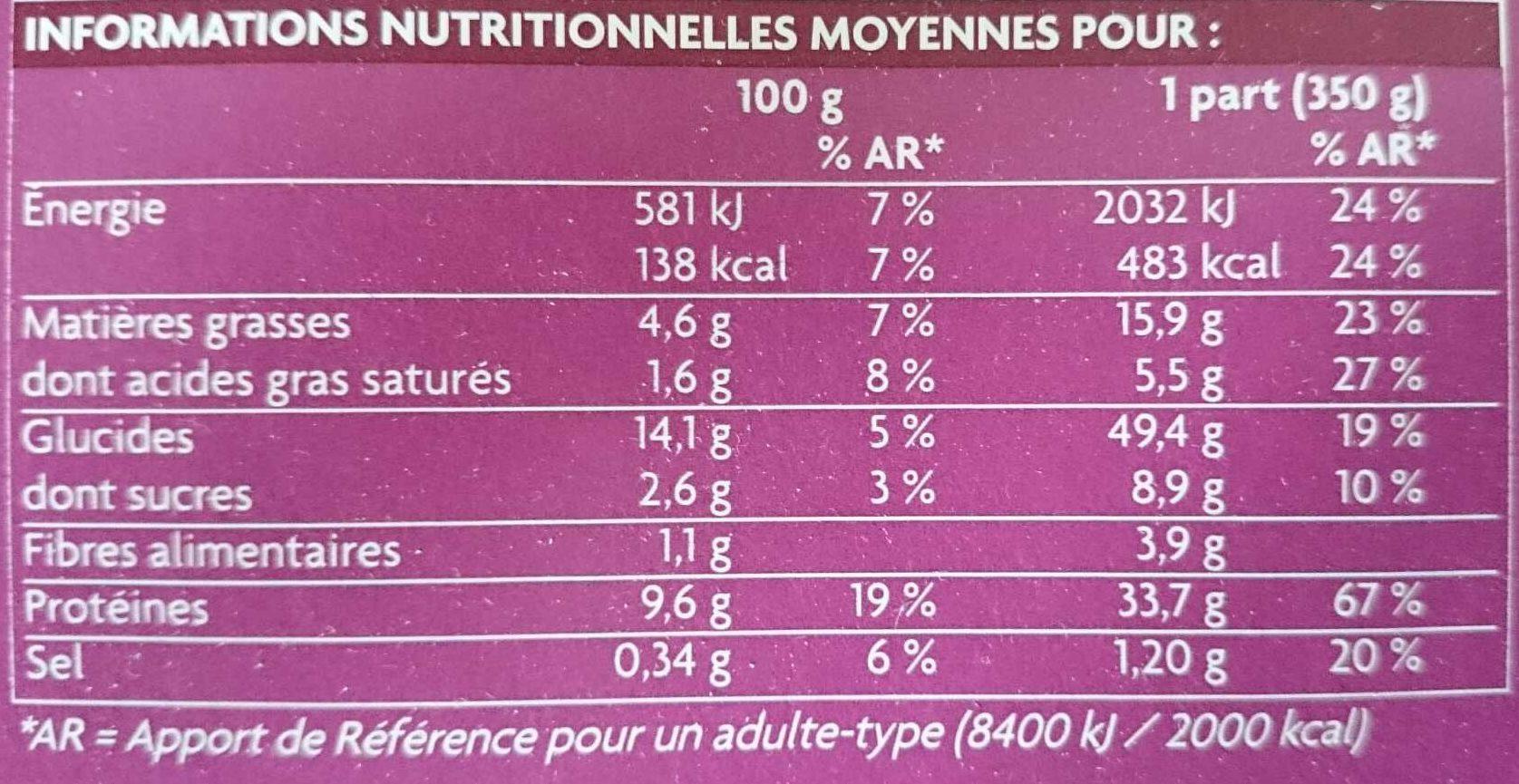 Butter chicken et riz pilaf - Nutrition facts