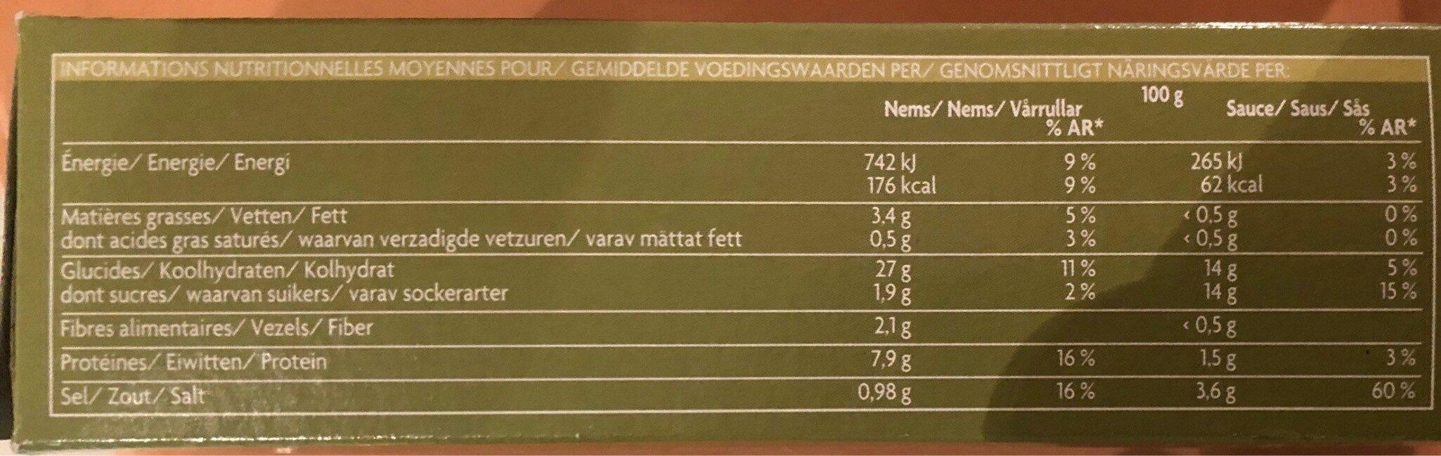 8 Nems au poulet et à la coriandre - Voedingswaarden - fr