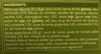 8 Nems aux Légumes avec Sauce Aigre Douce - Ingrédients