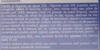 Couscous Royal au poulet, agneau et merguez - Ingrédients - fr