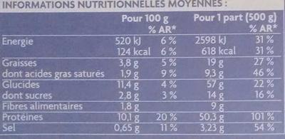 Couscous Royal au poulet, agneau et merguez - Informations nutritionnelles - fr