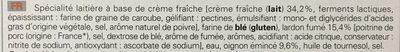 Flammekueche - Ingrediënten - fr