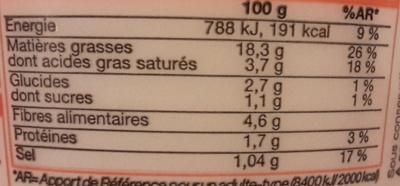 Guacamole Épicé - Voedingswaarden - fr