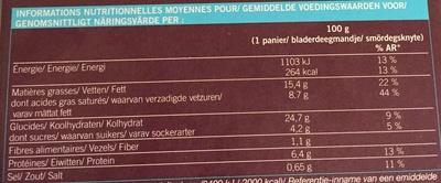 4 paniers noix de st Jacques à la bretonne - Informations nutritionnelles