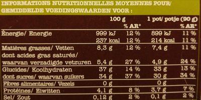 2 Mini-pots Crème Glacée Lait D'amandes Et Griottes, 200ml - Nutrition facts