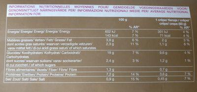 20 Crêpes Jambon Emmental - Informations nutritionnelles
