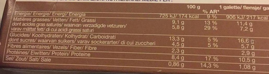 Galette au sarrasin, Champignon Jambon Emmental - Voedingswaarden - fr