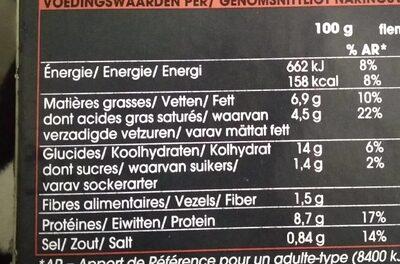 Galette au sarrasin - Champignon, jambon, emmental - Voedingswaarden - fr