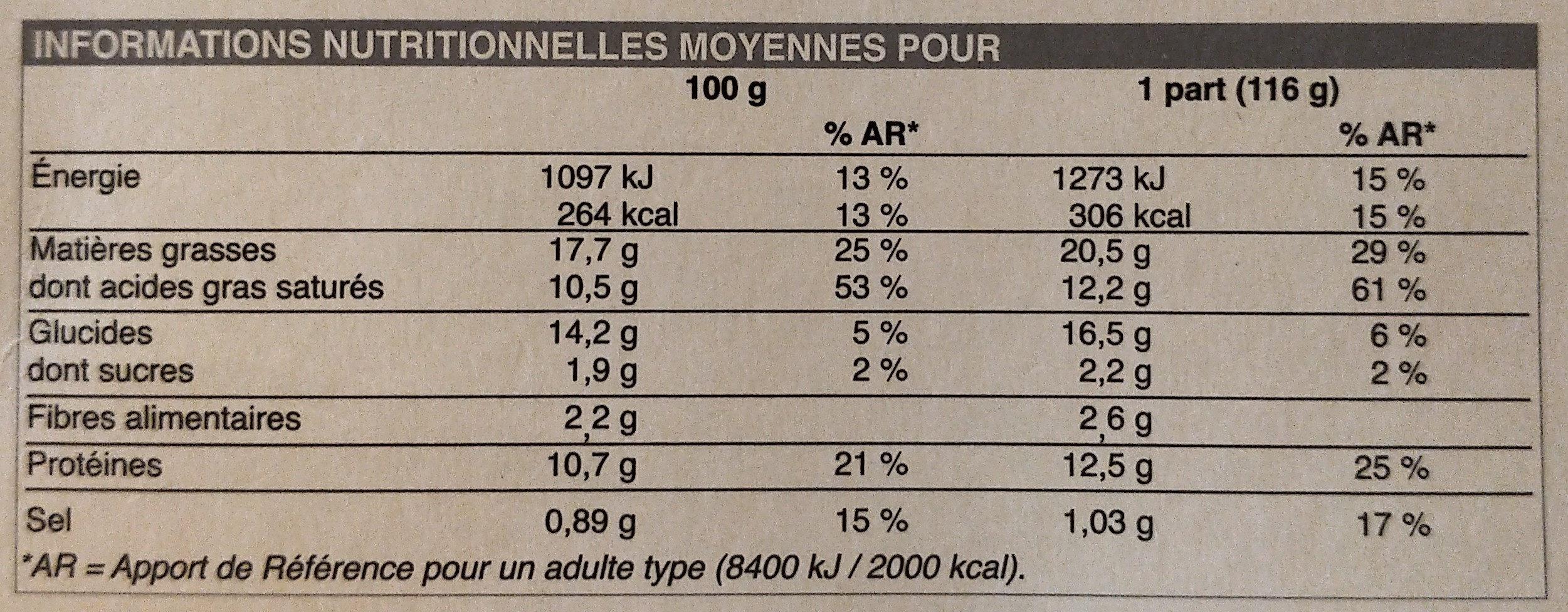 Saumon en Croûte - Informations nutritionnelles - fr