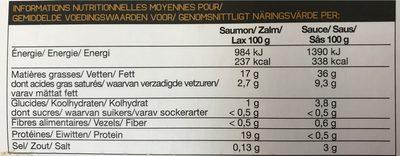 2 Tartares de Saumon Atlantique - Informations nutritionnelles