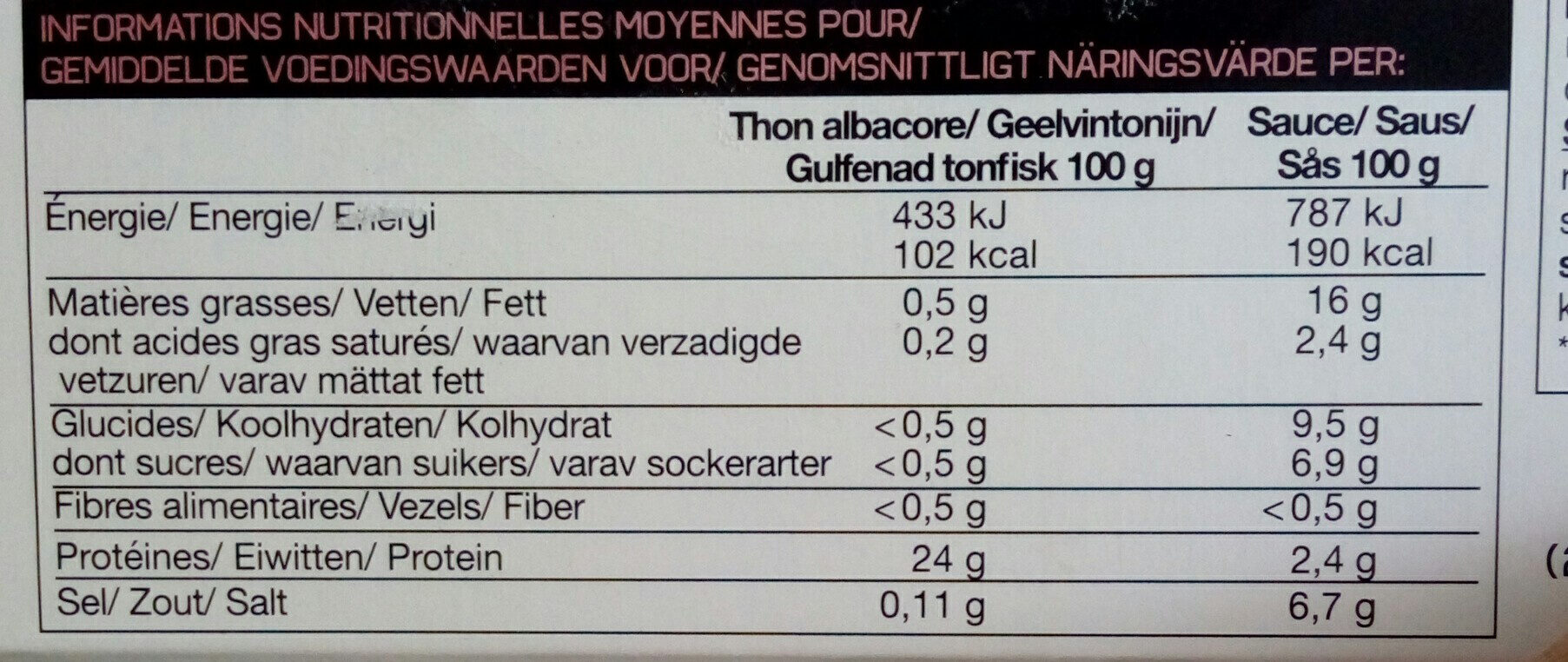 Tartare thon albacore - Informations nutritionnelles
