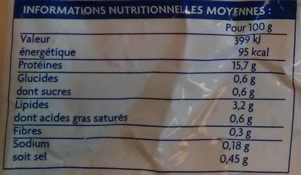 Crevettes à l'huile d'olive, au persil et à l'ail - Valori nutrizionali - fr