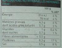 Cocktail de la Mer Cuisiné - Nutrition facts - fr