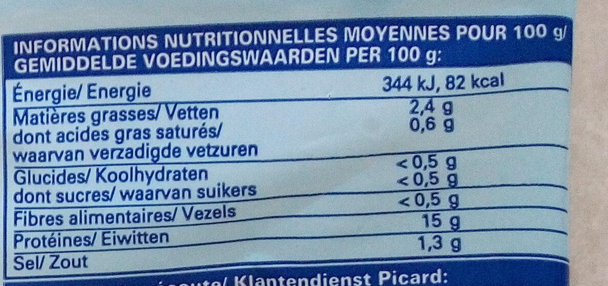 Mélange de moules, crevettes nordiques, noix de saint-jacques - Valori nutrizionali - fr