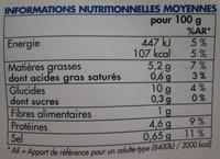 Brandade Parmentier de morue. - Informations nutritionnelles