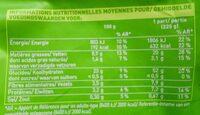 Poêlée de pommes de terre Bio - Informations nutritionnelles - fr