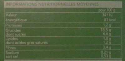 Purée de patate douce - Voedingswaarden