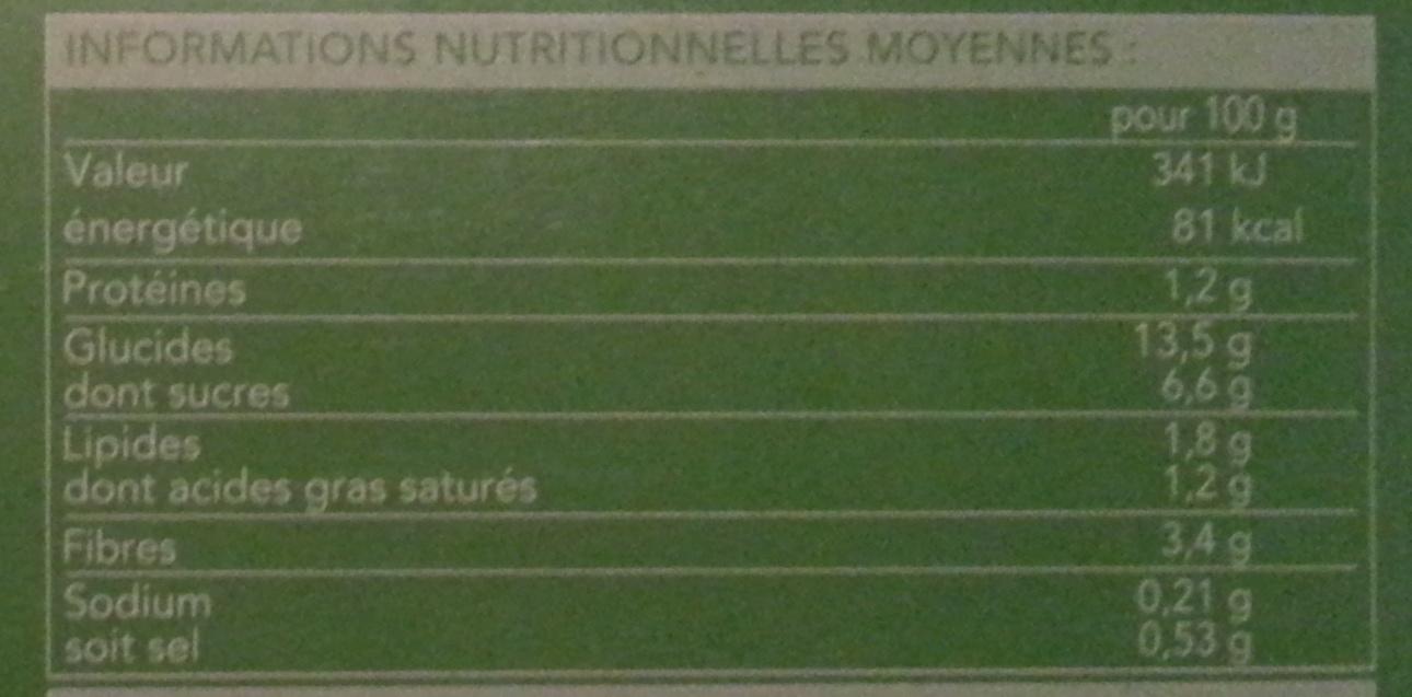 Purée de patate douce - Informations nutritionnelles