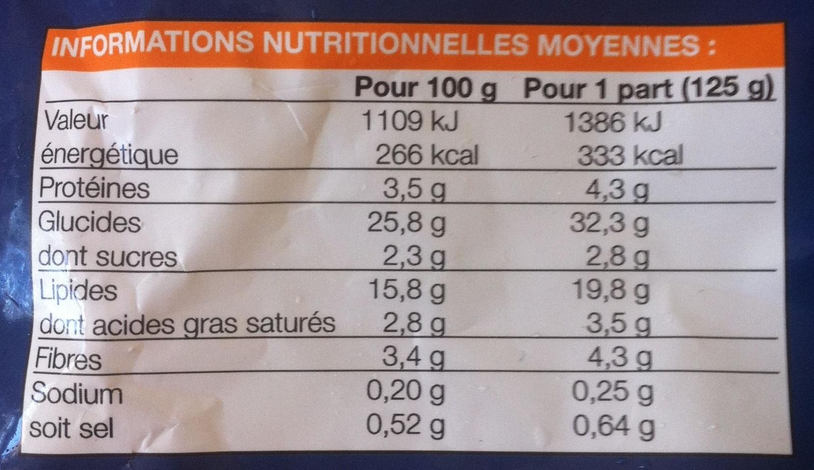 Pommes de terre à la landaise - Nutrition facts