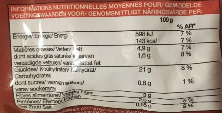 Pommes de terre grenaille - Voedingswaarden - fr
