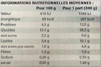 Spaghetti à la bolognaise, Surgelés - Nutrition facts - fr