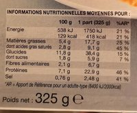 Cannelloni à la bolognaise - Nutrition facts