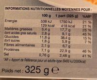 Cannelloni à la Bolognaise - Informations nutritionnelles - fr