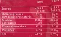 Nouilles aux Crevettes et aux Légumes, Sauce au Lait de Coco et au Gngembre, Surgelées - Informations nutritionnelles - fr